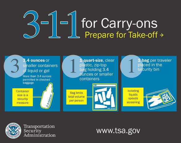 Remember 311 Tsa Rules Worldwide Traveler